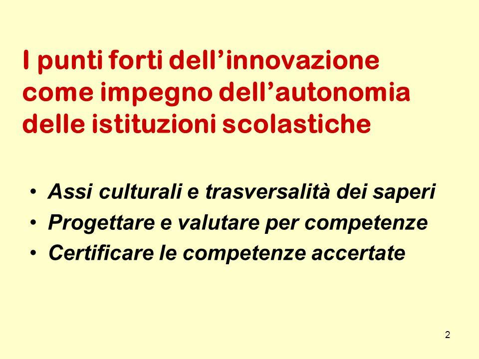 I punti forti dell'innovazione come impegno dell'autonomia delle istituzioni scolastiche
