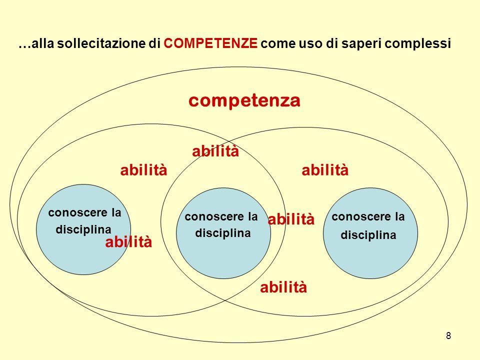 competenza abilità abilità abilità abilità abilità abilità
