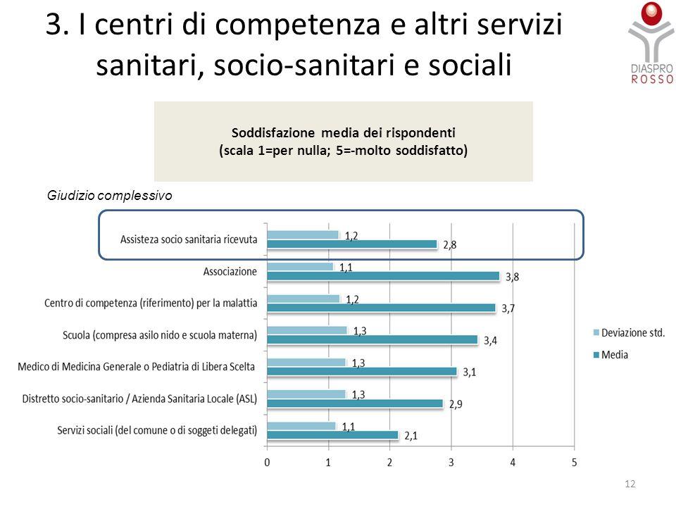 3. I centri di competenza e altri servizi sanitari, socio-sanitari e sociali