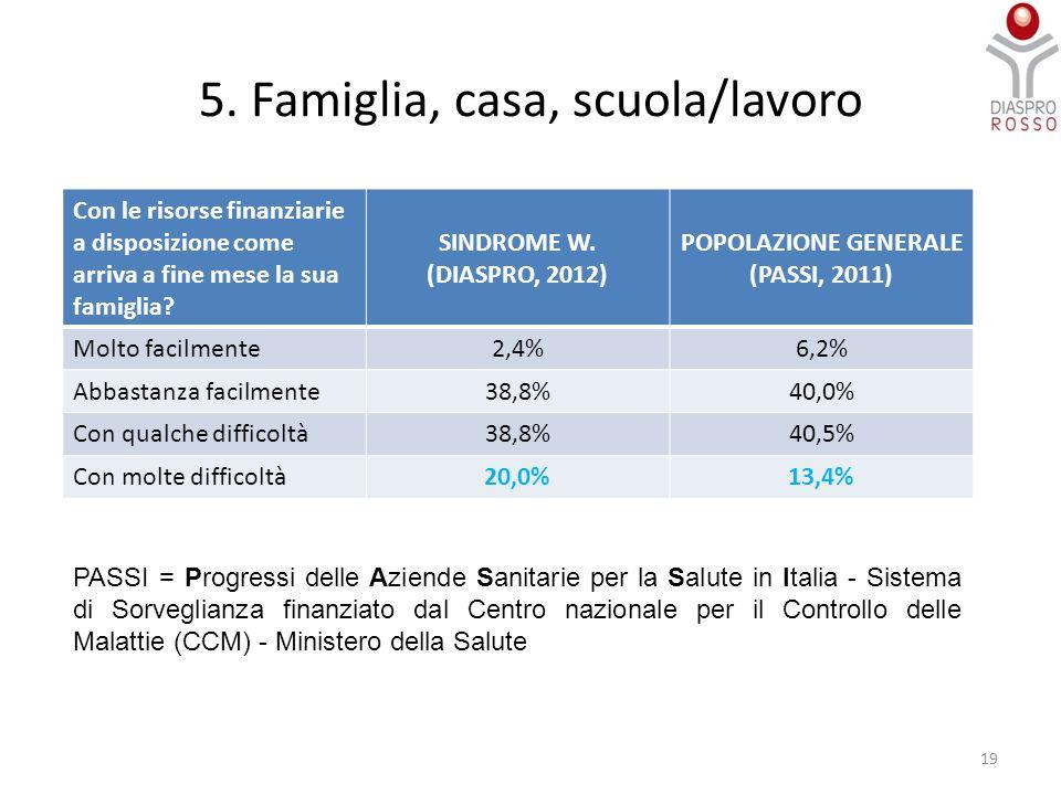 5. Famiglia, casa, scuola/lavoro