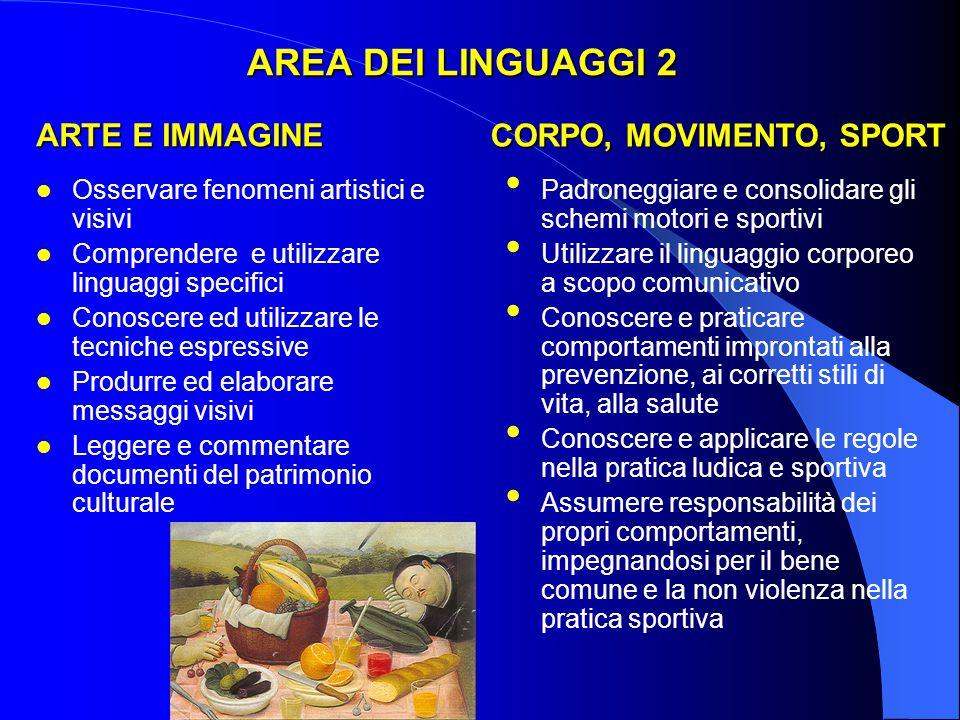 AREA DEI LINGUAGGI 2 ARTE E IMMAGINE CORPO, MOVIMENTO, SPORT