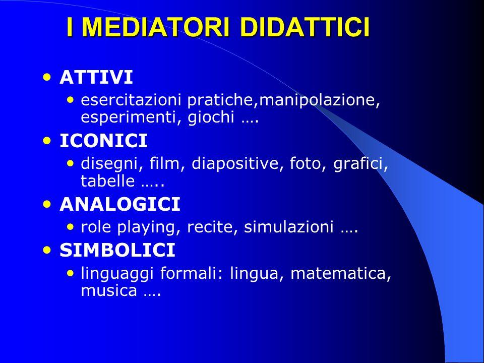 I MEDIATORI DIDATTICI ATTIVI ICONICI ANALOGICI SIMBOLICI