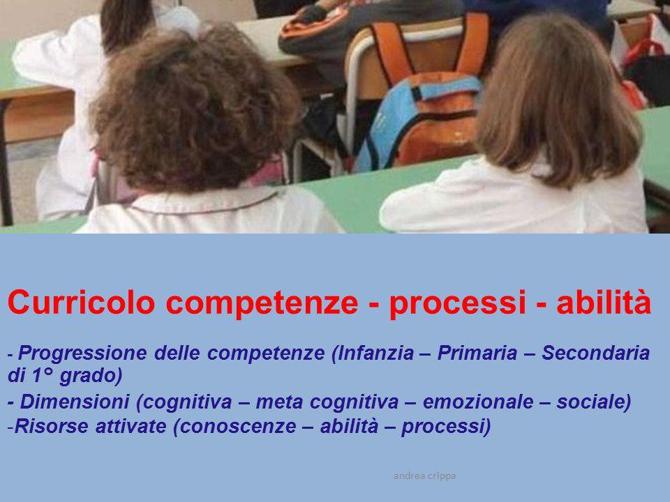 Curricolo competenze - processi - abilità