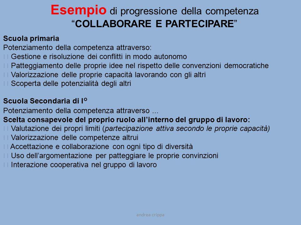 Esempio di progressione della competenza COLLABORARE E PARTECIPARE