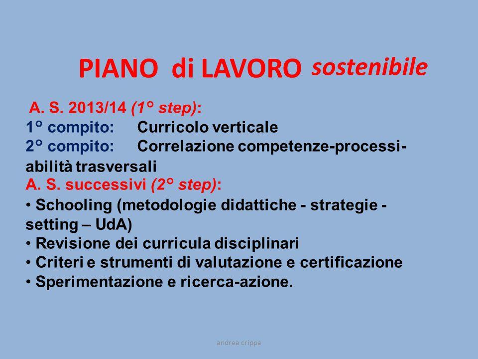 PIANO di LAVORO sostenibile 1° compito: Curricolo verticale