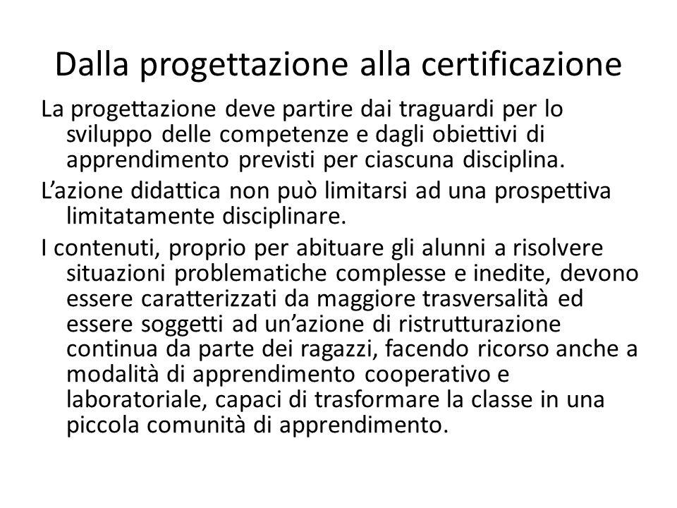 Dalla progettazione alla certificazione