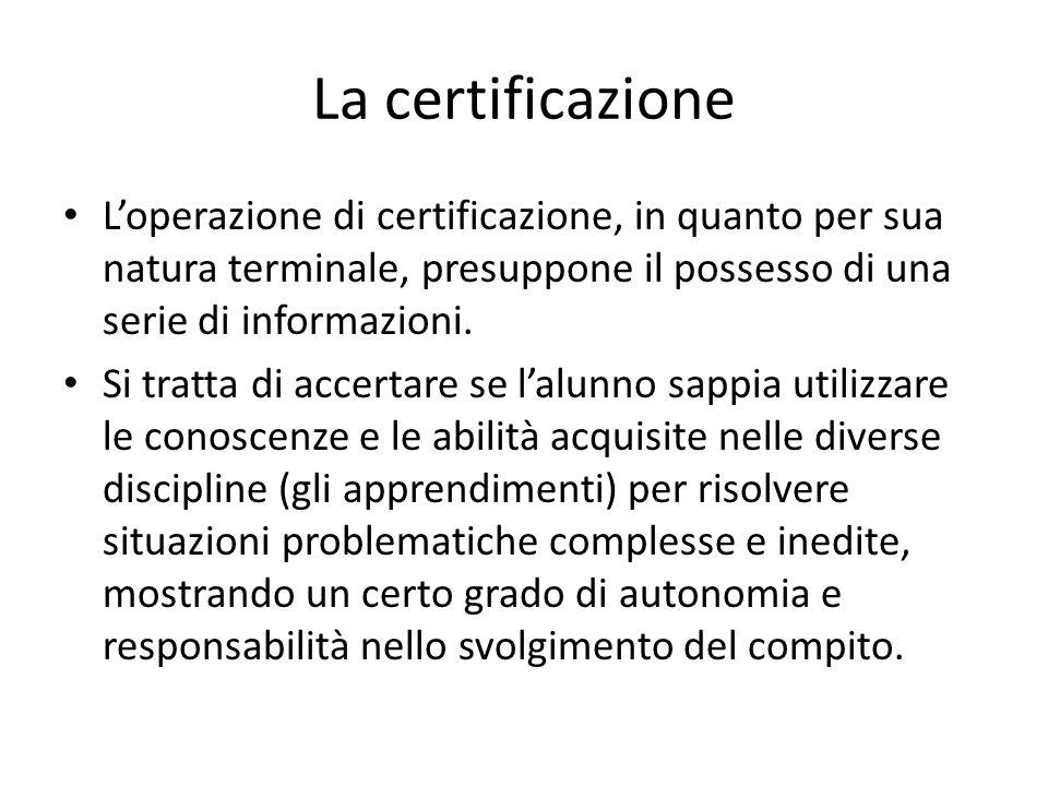 La certificazione L'operazione di certificazione, in quanto per sua natura terminale, presuppone il possesso di una serie di informazioni.