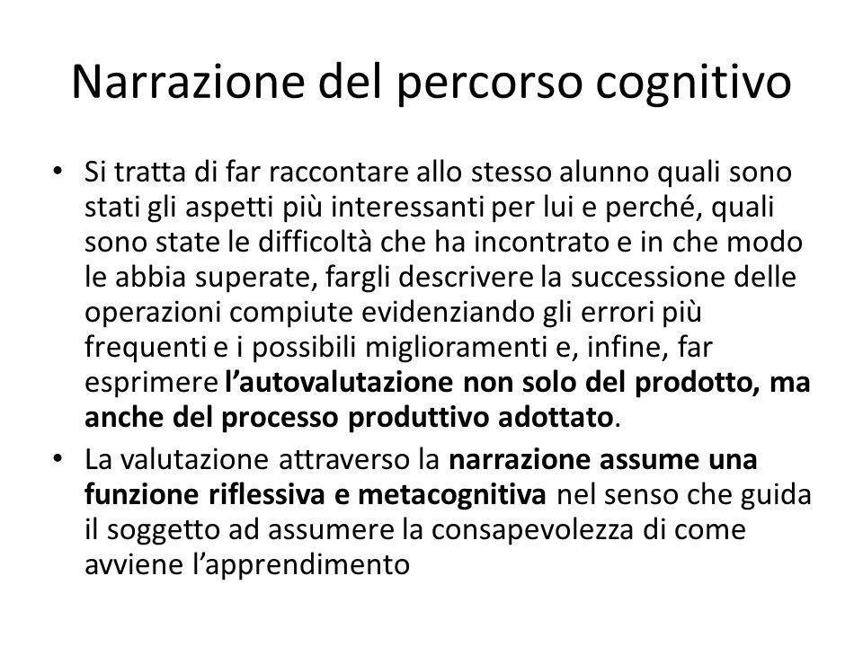 Narrazione del percorso cognitivo