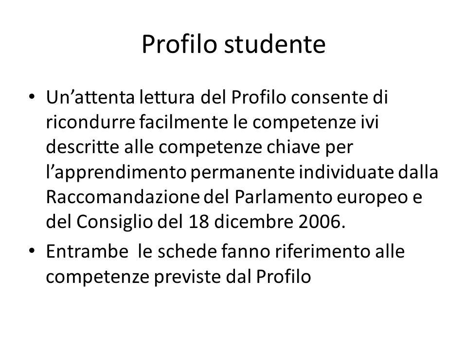 Profilo studente