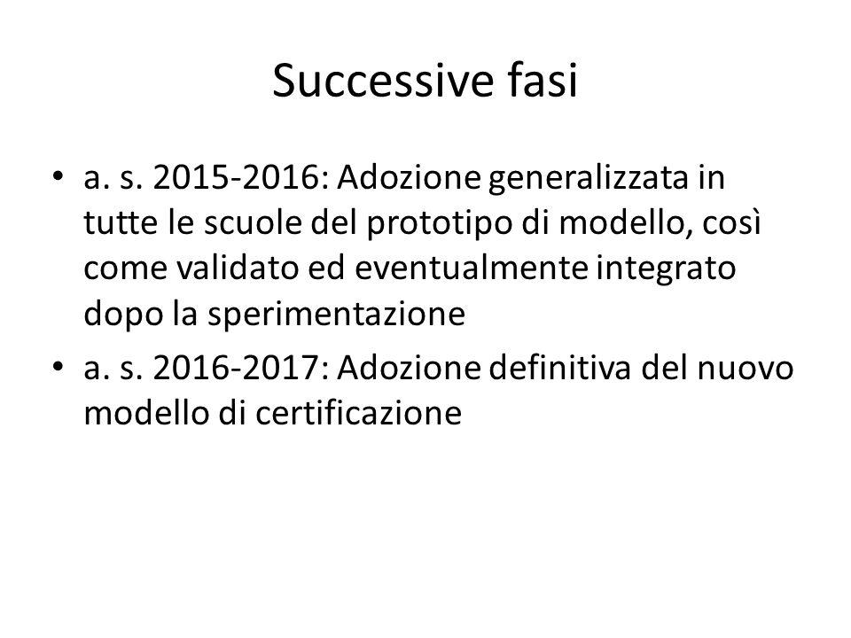 Successive fasi