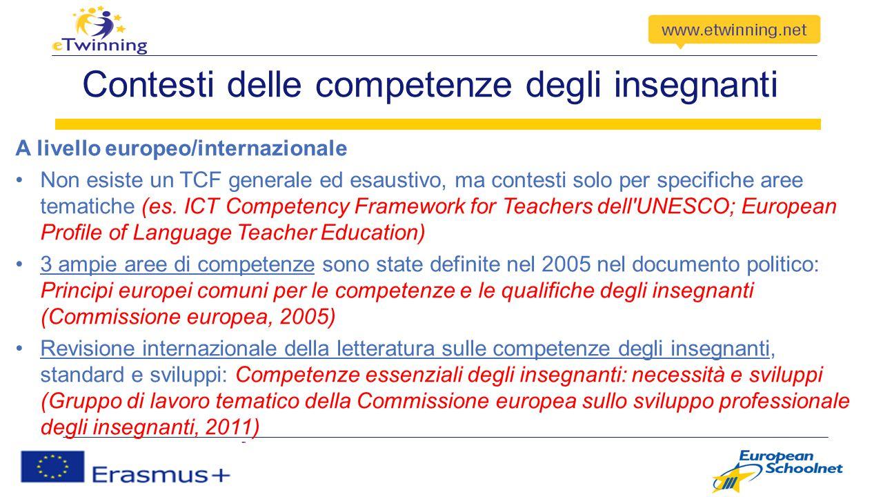 Contesti delle competenze degli insegnanti