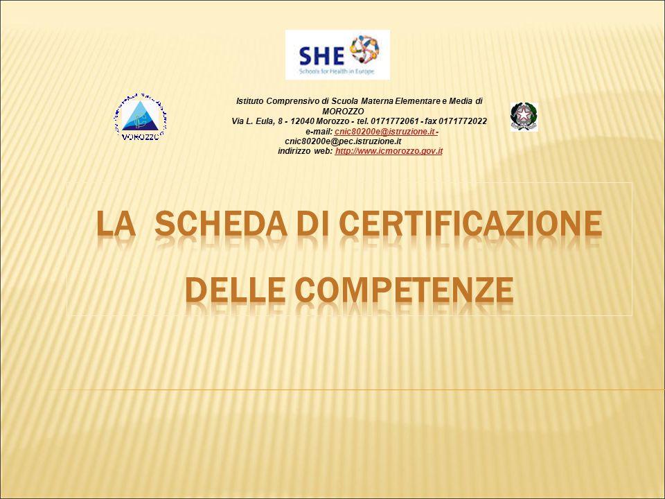 La scheda di certificazione delle competenze