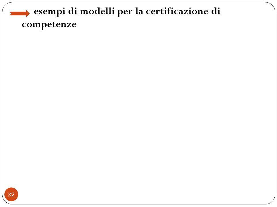esempi di modelli per la certificazione di competenze