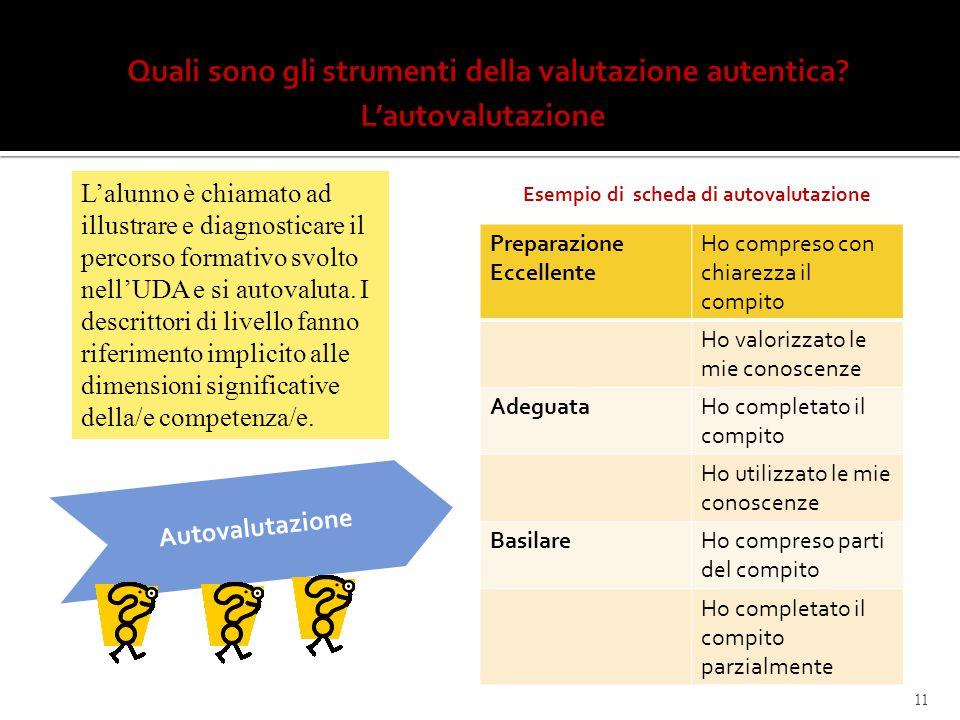 Quali sono gli strumenti della valutazione autentica L'autovalutazione
