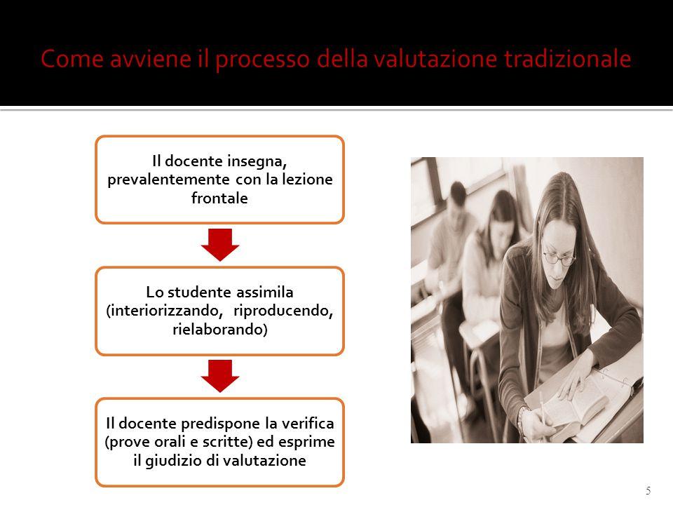 Come avviene il processo della valutazione tradizionale