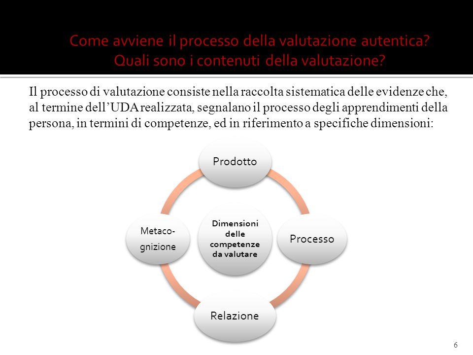 Dimensioni delle competenze da valutare