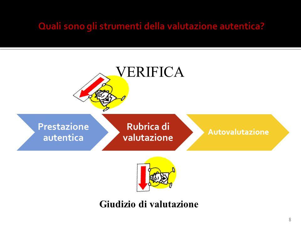 Quali sono gli strumenti della valutazione autentica