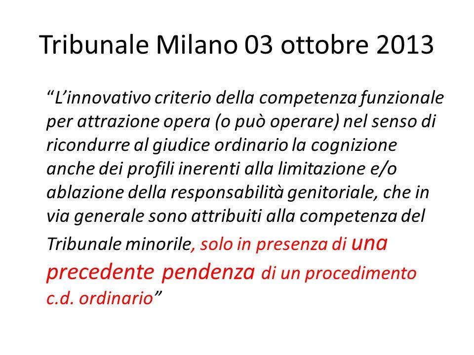 Tribunale Milano 03 ottobre 2013