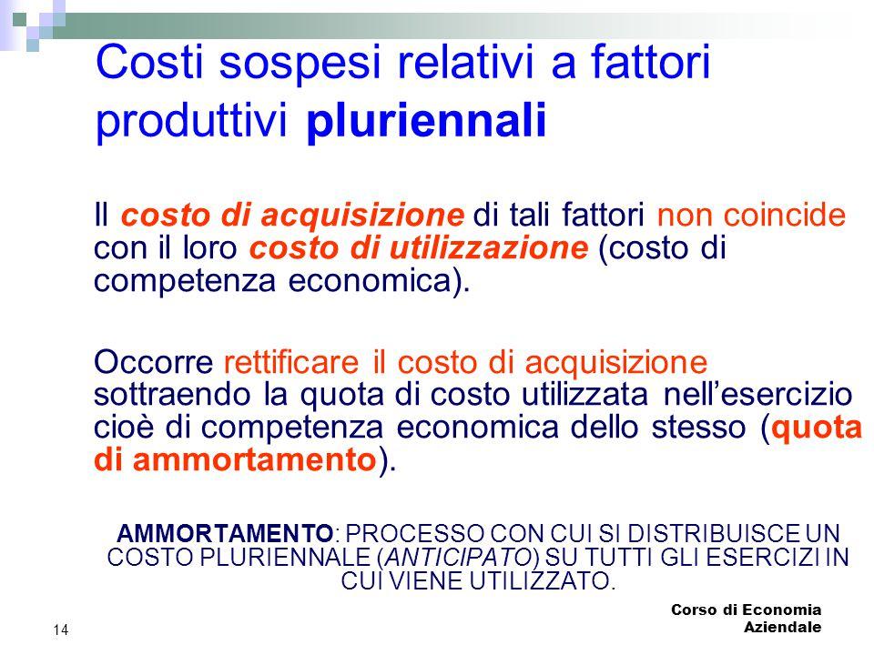 Costi sospesi relativi a fattori produttivi pluriennali