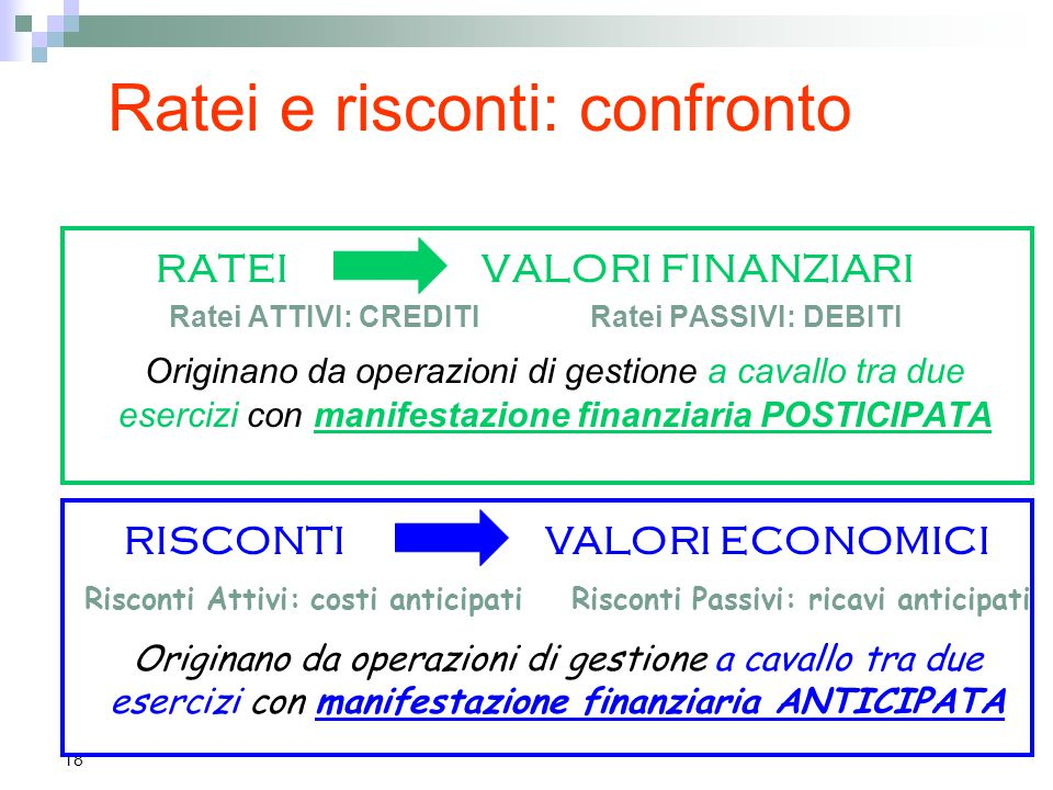 Ratei e risconti: confronto