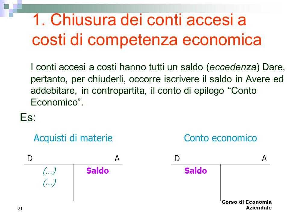 1. Chiusura dei conti accesi a costi di competenza economica