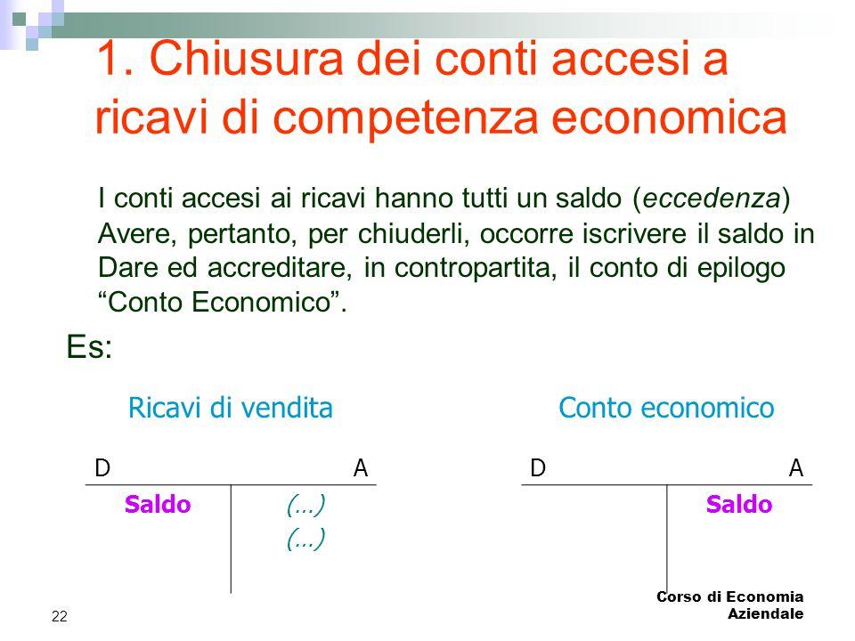 1. Chiusura dei conti accesi a ricavi di competenza economica