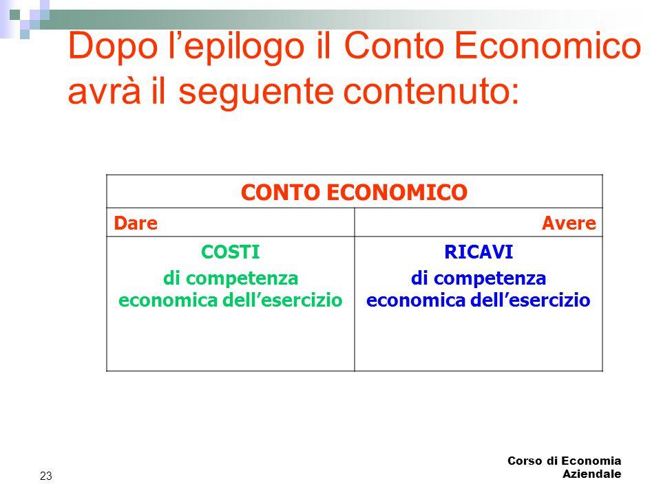 Dopo l'epilogo il Conto Economico avrà il seguente contenuto: