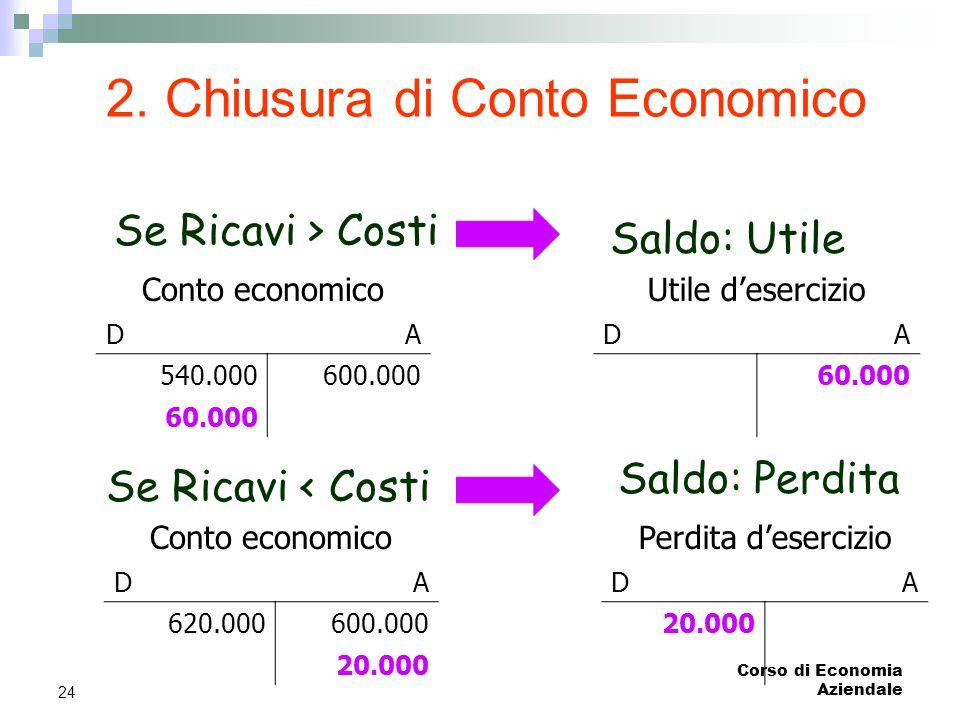 2. Chiusura di Conto Economico