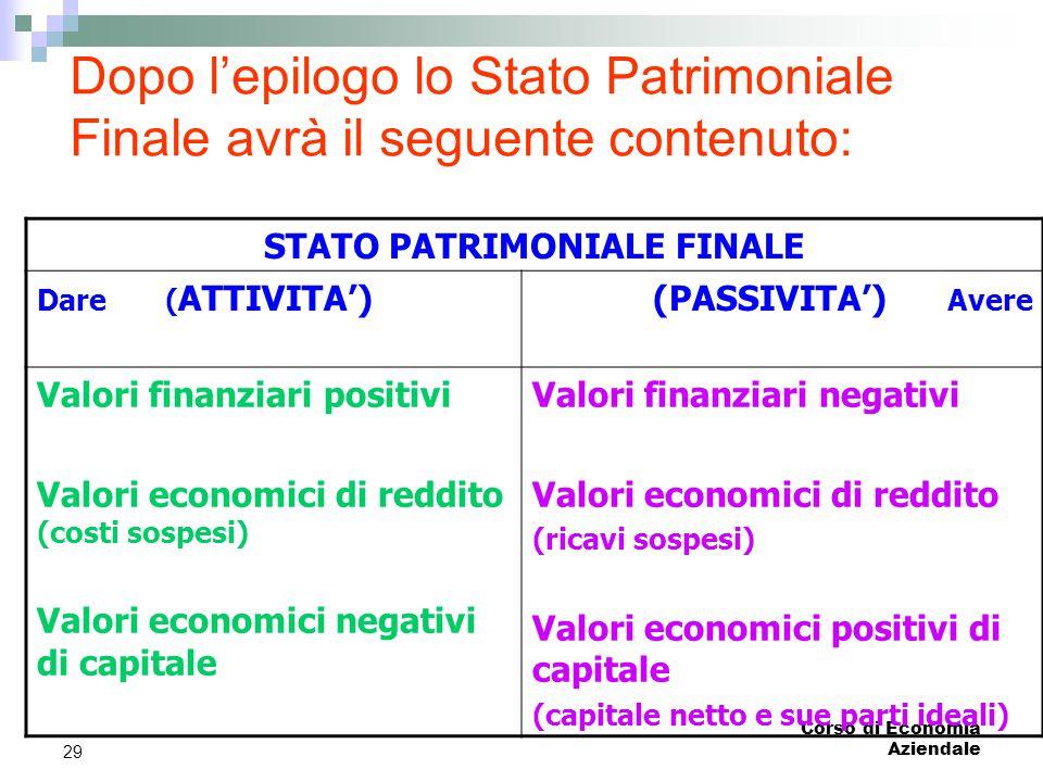 STATO PATRIMONIALE FINALE