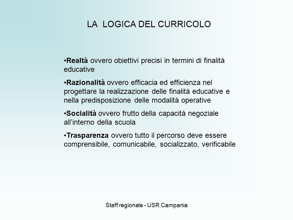 Staff regionale - USR Campania
