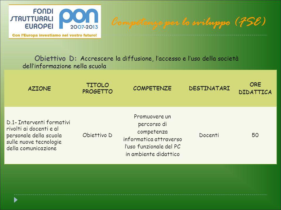 Competenze per lo sviluppo (FSE)