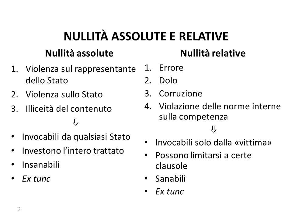 NULLITÀ ASSOLUTE E RELATIVE