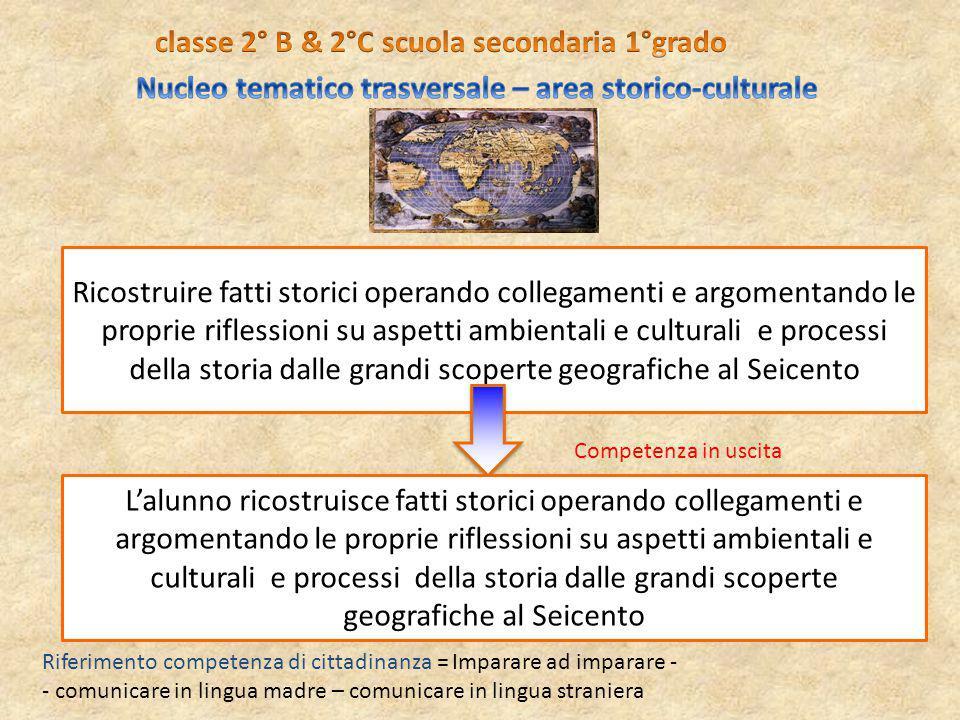 Nucleo tematico trasversale – area storico-culturale