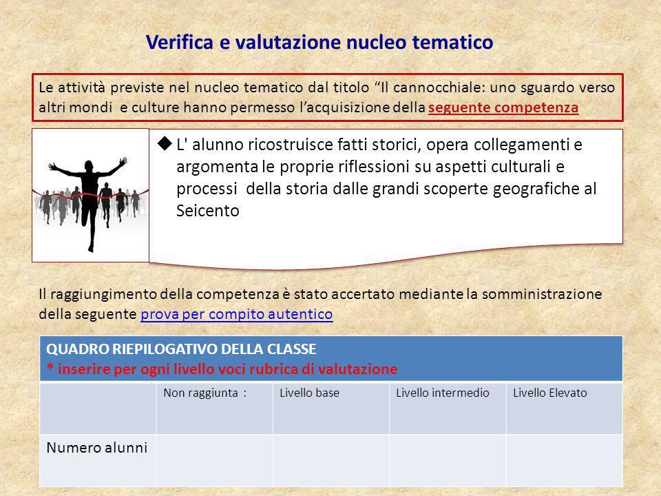 Verifica e valutazione nucleo tematico