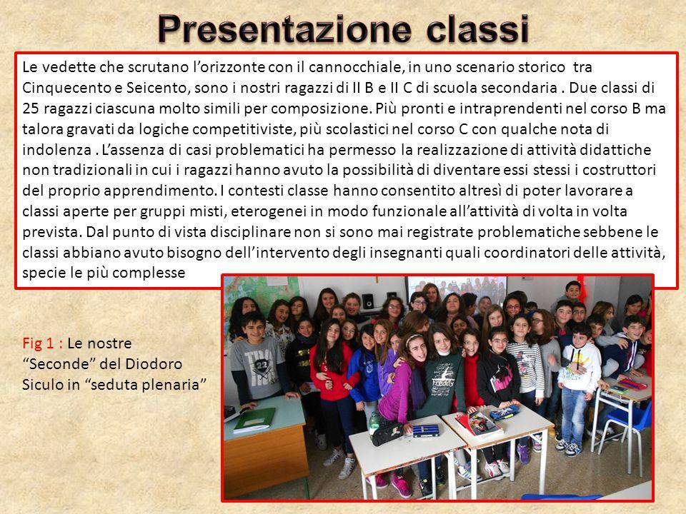 Presentazione classi