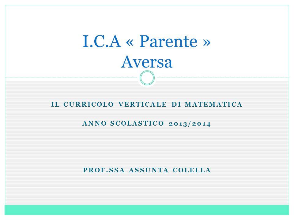 Il Curricolo verticale di Matematica Prof.ssa Assunta Colella