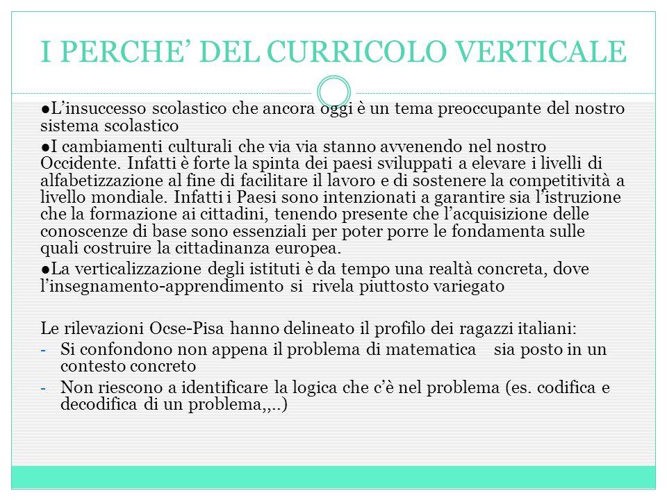 I PERCHE' DEL CURRICOLO VERTICALE