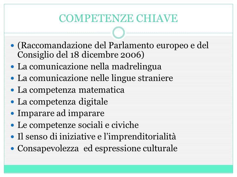 COMPETENZE CHIAVE (Raccomandazione del Parlamento europeo e del Consiglio del 18 dicembre 2006) La comunicazione nella madrelingua.