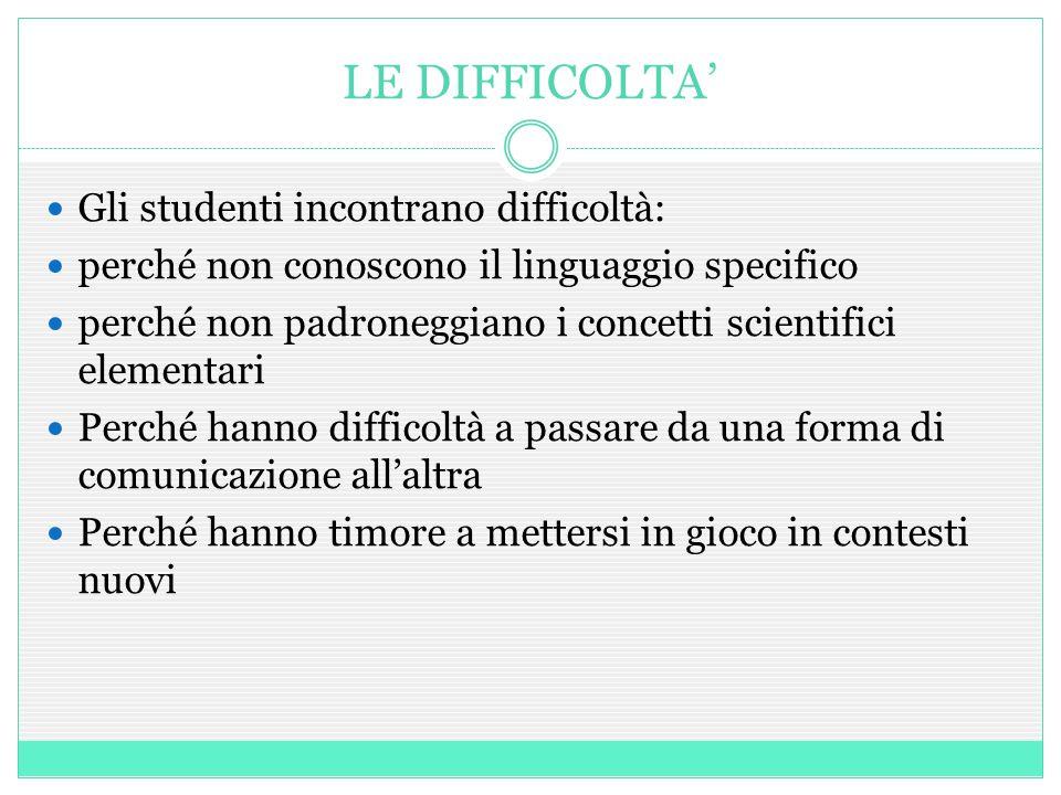 LE DIFFICOLTA' Gli studenti incontrano difficoltà: