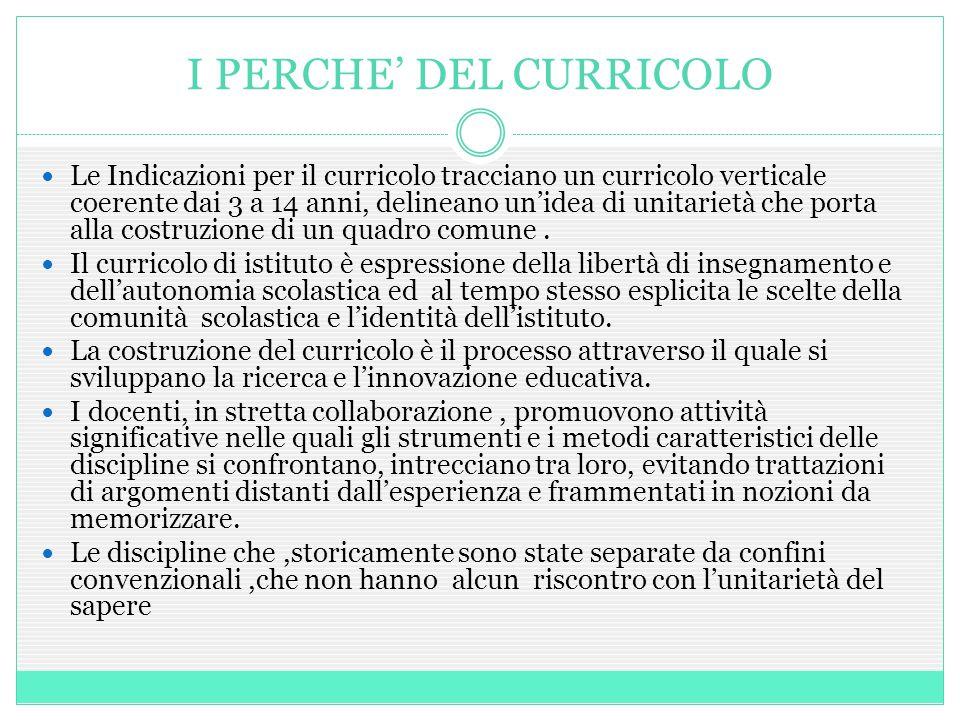 I PERCHE' DEL CURRICOLO
