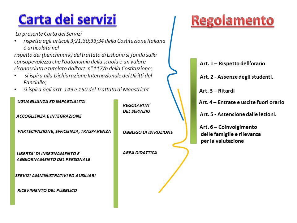 Carta dei servizi Regolamento