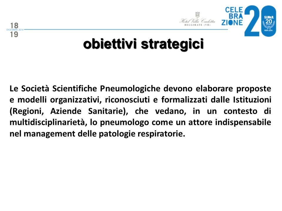 obiettivi strategici