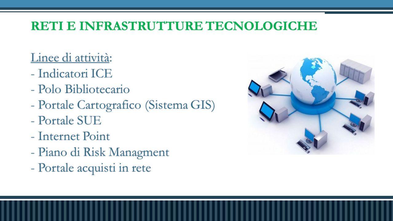Reti e InfraStrutture Tecnologiche Linee di attività: - Indicatori ICE - Polo Bibliotecario - Portale Cartografico (Sistema GIS) - Portale SUE - Internet Point - Piano di Risk Managment - Portale acquisti in rete
