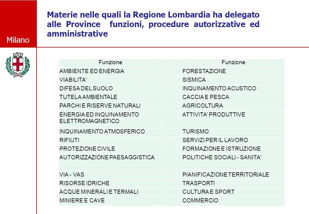 Materie nelle quali la Regione Lombardia ha delegato alle Province funzioni, procedure autorizzative ed amministrative