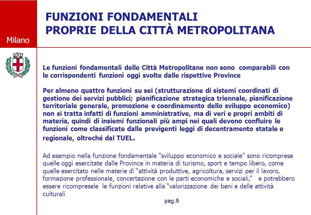 FUNZIONI FONDAMENTALI PROPRIE DELLA CITTÀ METROPOLITANA