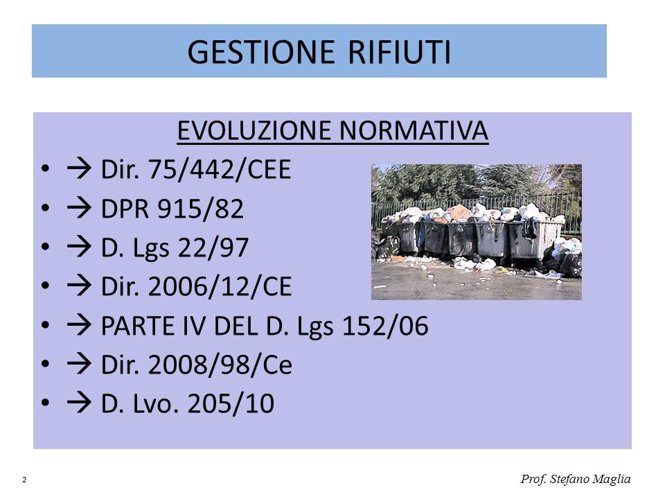 GESTIONE RIFIUTI EVOLUZIONE NORMATIVA  Dir. 75/442/CEE  DPR 915/82
