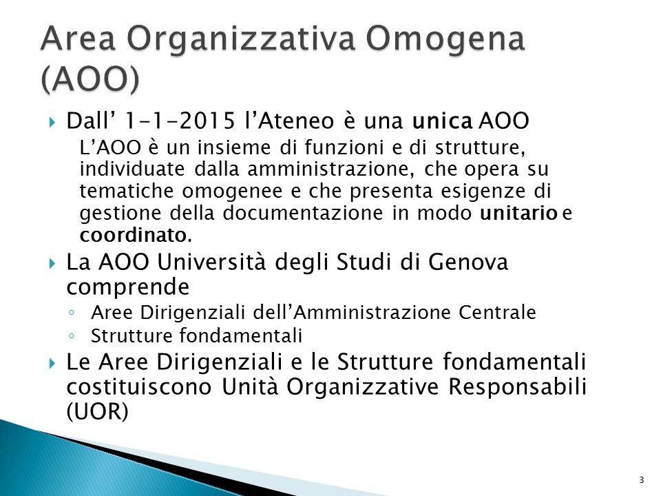 Area Organizzativa Omogena (AOO)