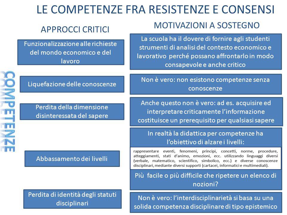 Competenze LE COMPETENZE FRA RESISTENZE E CONSENSI APPROCCI CRITICI