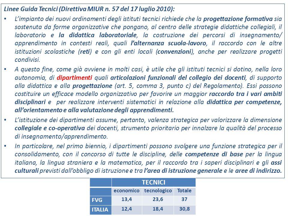 TECNICI Linee Guida Tecnici (Direttiva MIUR n. 57 del 17 luglio 2010):