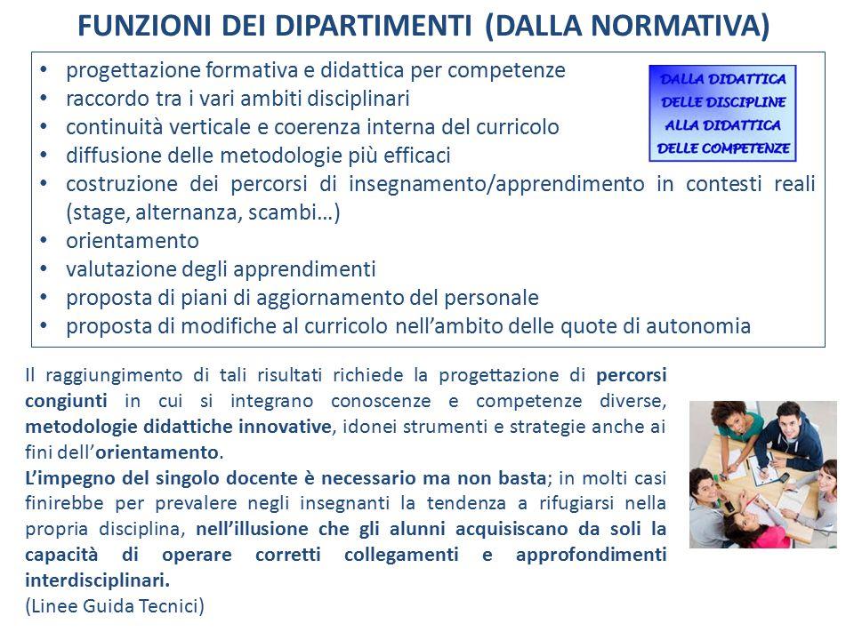 FUNZIONI DEI DIPARTIMENTI (DALLA NORMATIVA)
